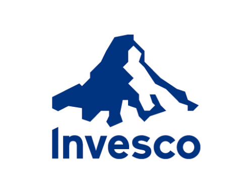 Market Assessment of Invesco Fixed Income Specialists